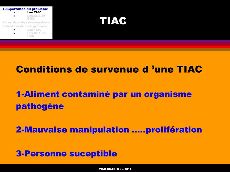 TIAC DU-HH 8 fév 2012 TIAC Conditions de survenue d une TIAC 1-Aliment contaminé par un organisme pathogène 2-Mauvaise manipulation …..prolifération 3