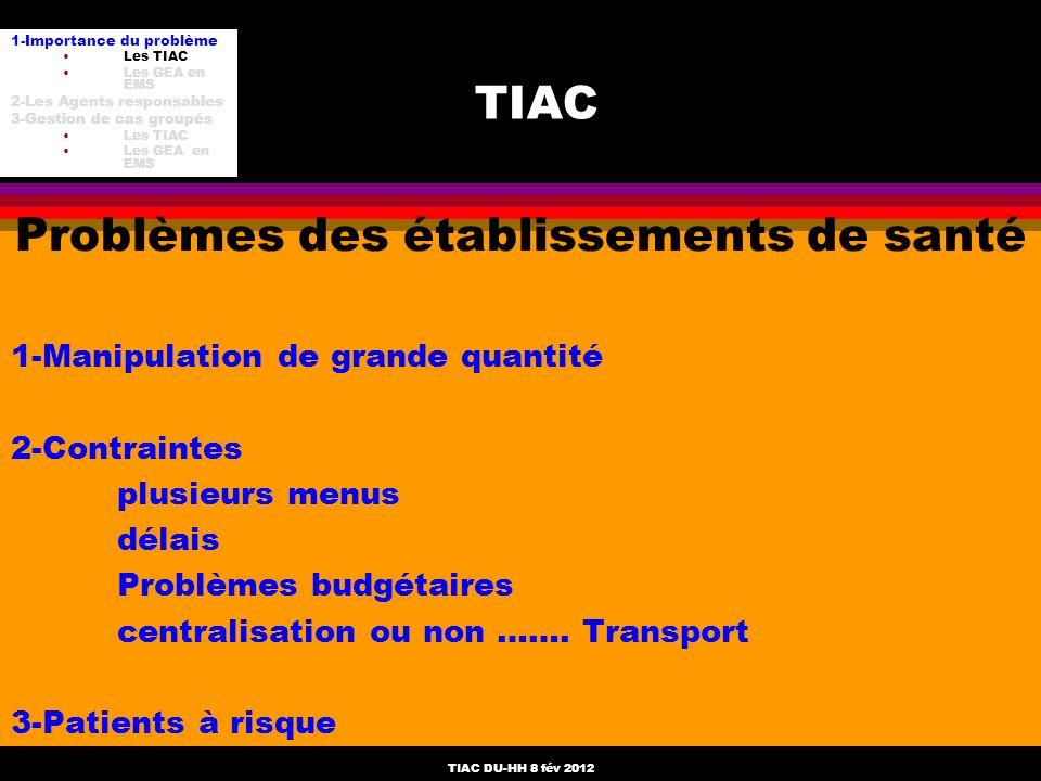 TIAC DU-HH 8 fév 2012 TIAC Problèmes des établissements de santé 1-Manipulation de grande quantité 2-Contraintes plusieurs menus délais Problèmes budg