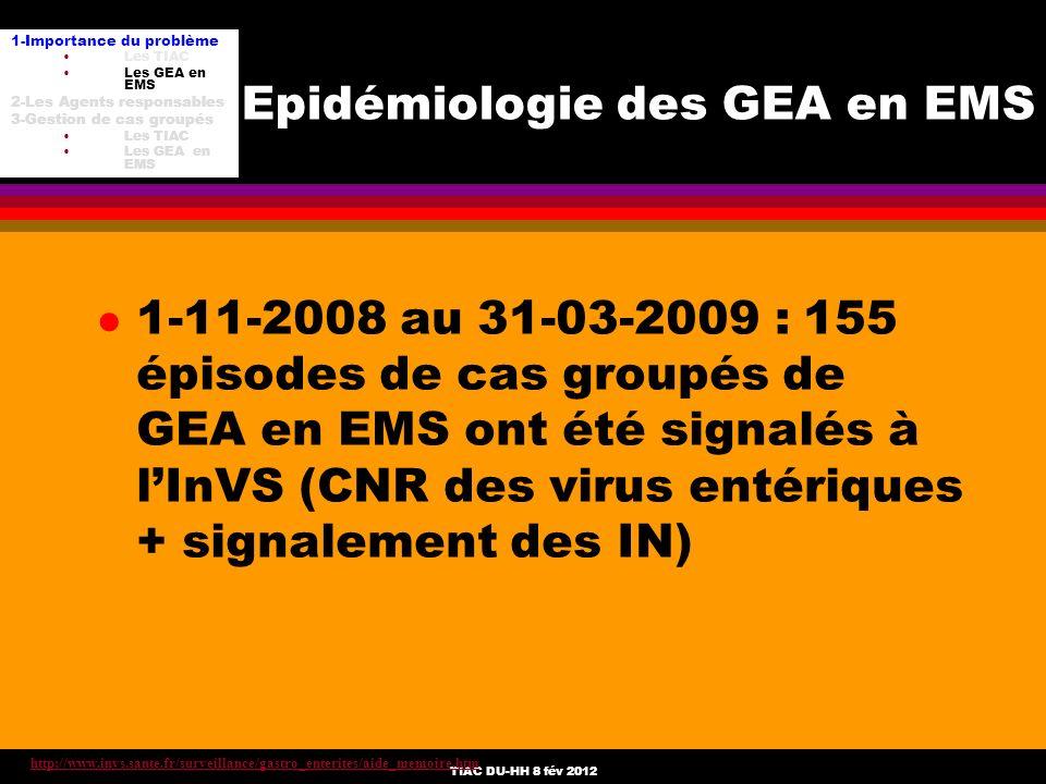 TIAC DU-HH 8 fév 2012 Epidémiologie des GEA en EMS l 1-11-2008 au 31-03-2009 : 155 épisodes de cas groupés de GEA en EMS ont été signalés à lInVS (CNR