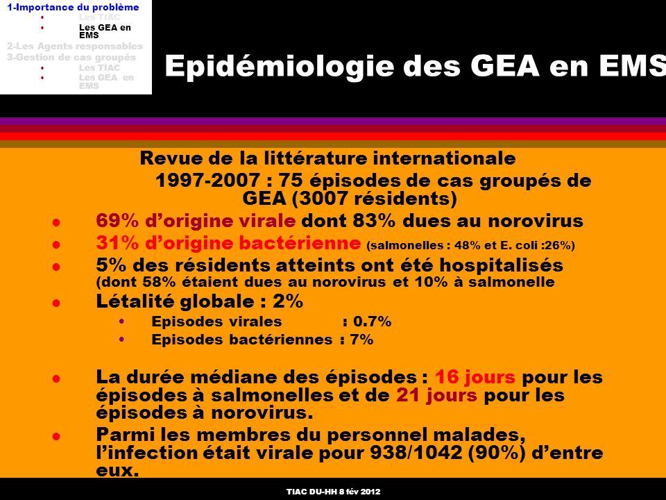 TIAC DU-HH 8 fév 2012 Epidémiologie des GEA en EMS Revue de la littérature internationale 1997-2007 : 75 épisodes de cas groupés de GEA (3007 résident