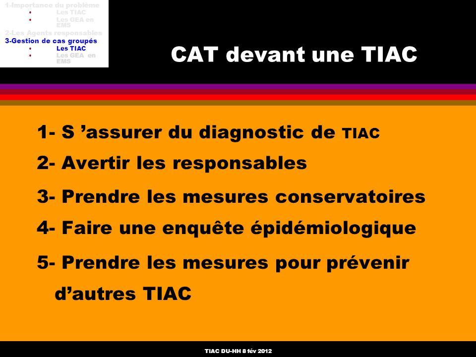 TIAC DU-HH 8 fév 2012 CAT devant une TIAC 1- S assurer du diagnostic de TIAC 2- Avertir les responsables 3- Prendre les mesures conservatoires 4- Fair