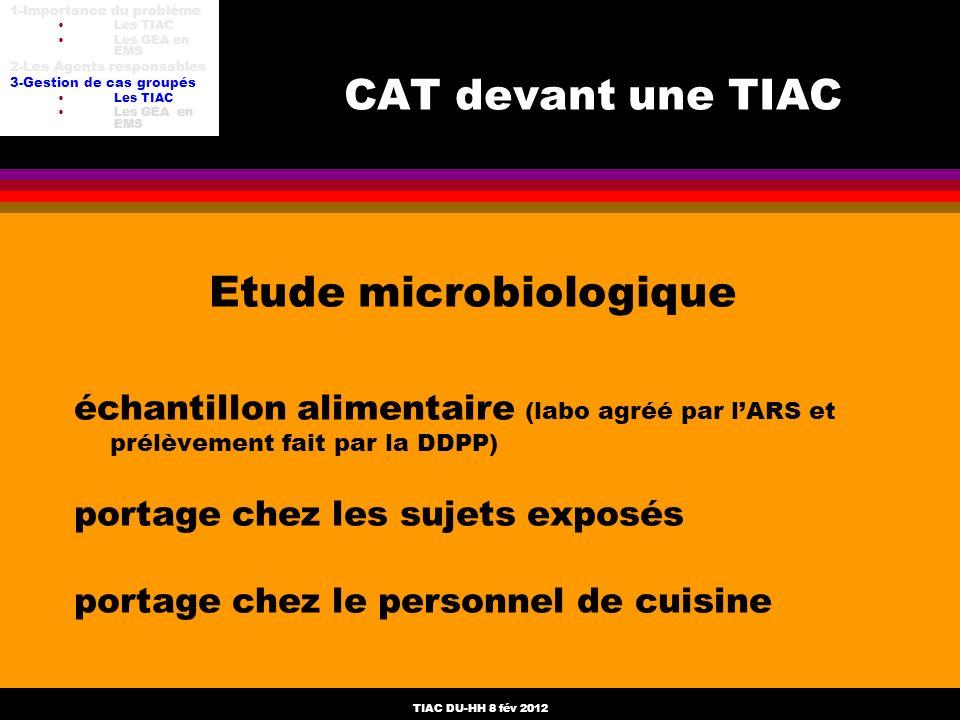 TIAC DU-HH 8 fév 2012 CAT devant une TIAC Etude microbiologique échantillon alimentaire (labo agréé par lARS et prélèvement fait par la DDPP) portage