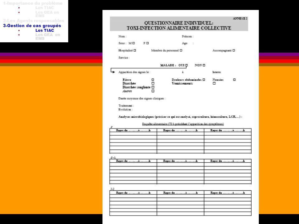 TIAC DU-HH 8 fév 2012 1-Importance du problème Les TIAC Les GEA en EMS 2-Les Agents responsables 3-Gestion de cas groupés Les TIAC Les GEA en EMS