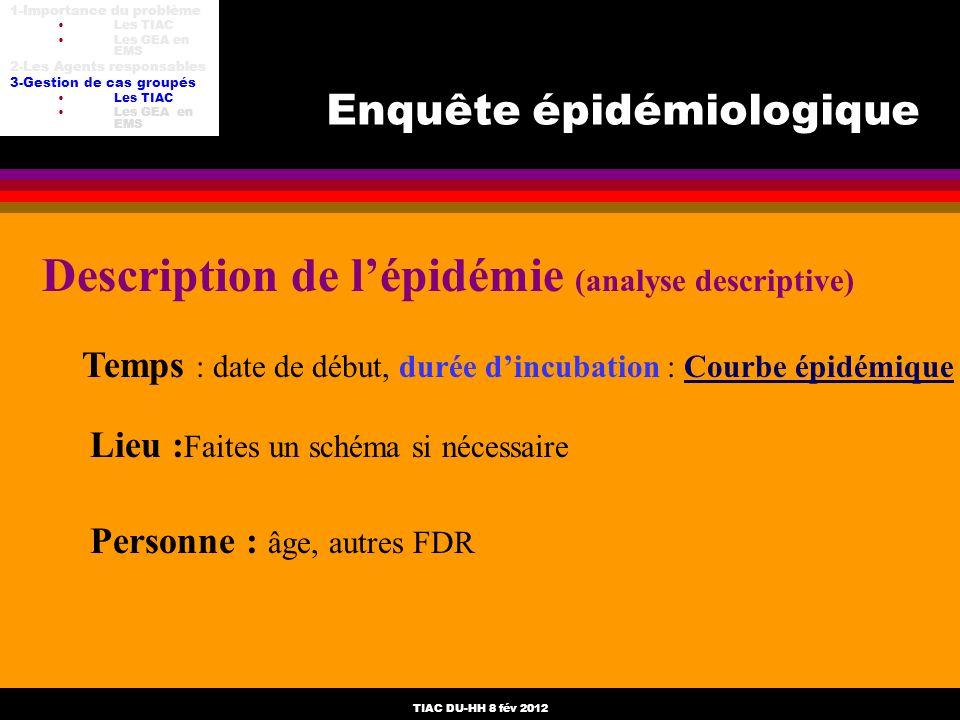TIAC DU-HH 8 fév 2012 Enquête épidémiologique Description de lépidémie (analyse descriptive) Temps : date de début, durée dincubation : Courbe épidémi
