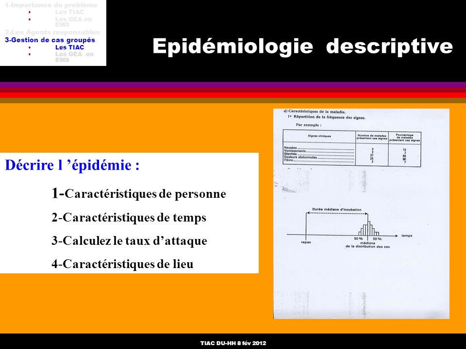 TIAC DU-HH 8 fév 2012 Epidémiologie descriptive Décrire l épidémie : 1- Caractéristiques de personne 2-Caractéristiques de temps 3-Calculez le taux da
