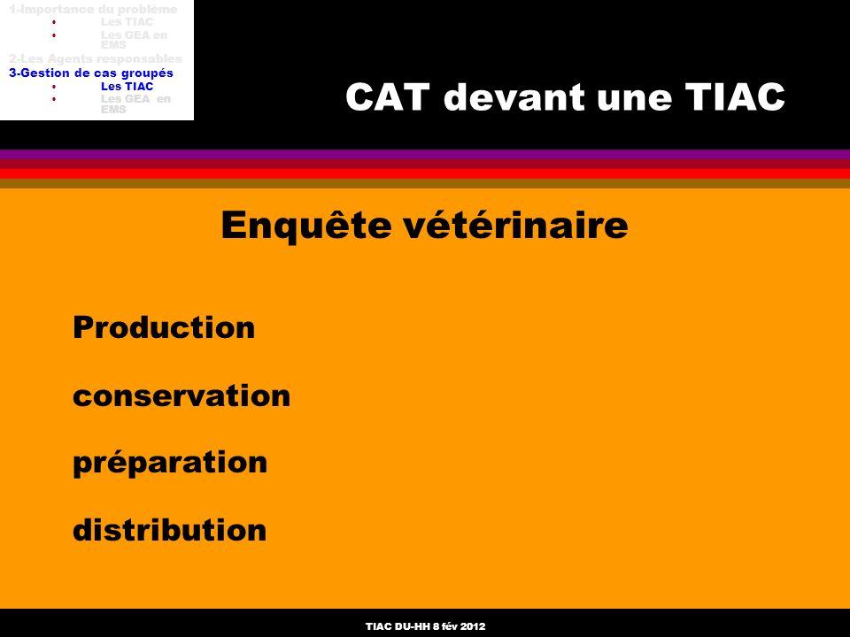 TIAC DU-HH 8 fév 2012 CAT devant une TIAC Enquête vétérinaire Production conservation préparation distribution 1-Importance du problème Les TIAC Les G
