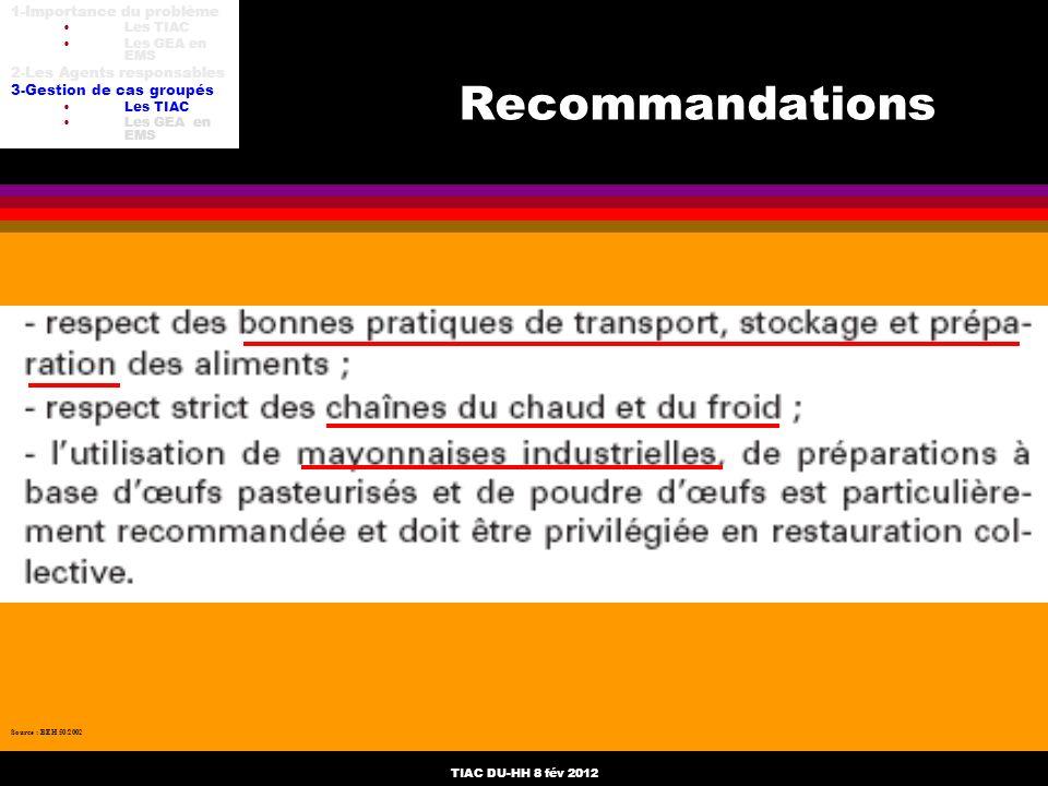 TIAC DU-HH 8 fév 2012 Recommandations Source : BEH 50/2002 1-Importance du problème Les TIAC Les GEA en EMS 2-Les Agents responsables 3-Gestion de cas