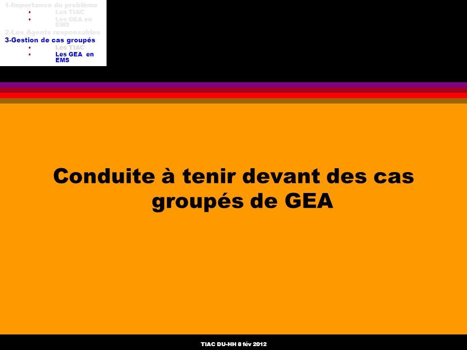 TIAC DU-HH 8 fév 2012 Conduite à tenir devant des cas groupés de GEA 1-Importance du problème Les TIAC Les GEA en EMS 2-Les Agents responsables 3-Gest