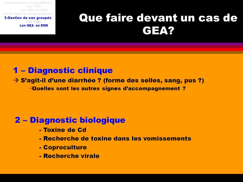Que faire devant un cas de GEA? 1 – Diagnostic clinique Sagit-il dune diarrhée ? (forme des selles, sang, pus ?) Quelles sont les autres signes daccom