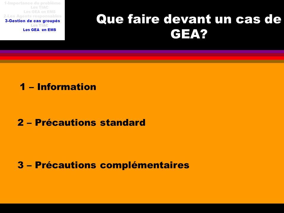 1 – Information 2 – Précautions standard 3 – Précautions complémentaires 1-Importance du problème Les TIAC Les GEA en EMS 2-Les Agents responsables 3-