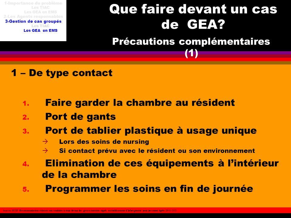 Précautions complémentaires (1) 1 – De type contact 1. Faire garder la chambre au résident 2. Port de gants 3. Port de tablier plastique à usage uniqu
