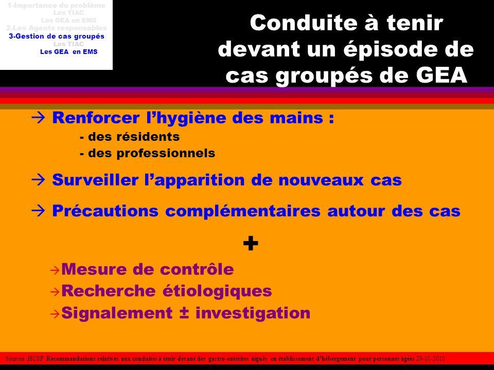Conduite à tenir devant un épisode de cas groupés de GEA Renforcer lhygiène des mains : - des résidents - des professionnels Surveiller lapparition de