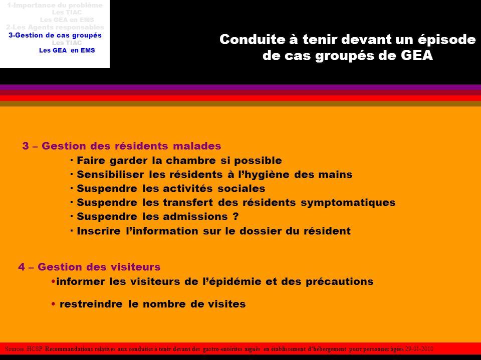 Conduite à tenir devant un épisode de cas groupés de GEA 3 – Gestion des résidents malades Faire garder la chambre si possible Sensibiliser les réside