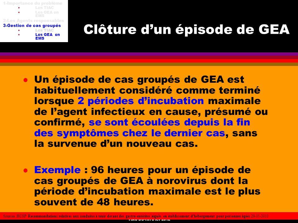 TIAC DU-HH 8 fév 2012 Clôture dun épisode de GEA l Un épisode de cas groupés de GEA est habituellement considéré comme terminé lorsque 2 périodes dinc
