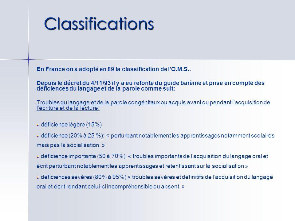 En France on a adopté en 89 la classification de lO.M.S.. Depuis le décret du 4/11/93 il y a eu refonte du guide barème et prise en compte des déficie