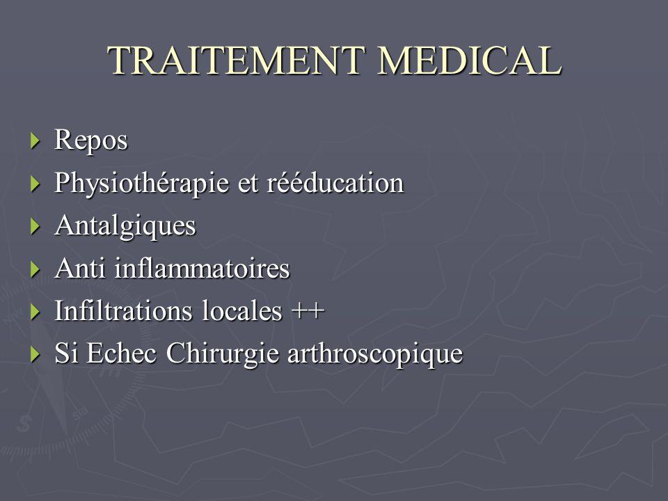 TRAITEMENT MEDICAL Repos Repos Physiothérapie et rééducation Physiothérapie et rééducation Antalgiques Antalgiques Anti inflammatoires Anti inflammato