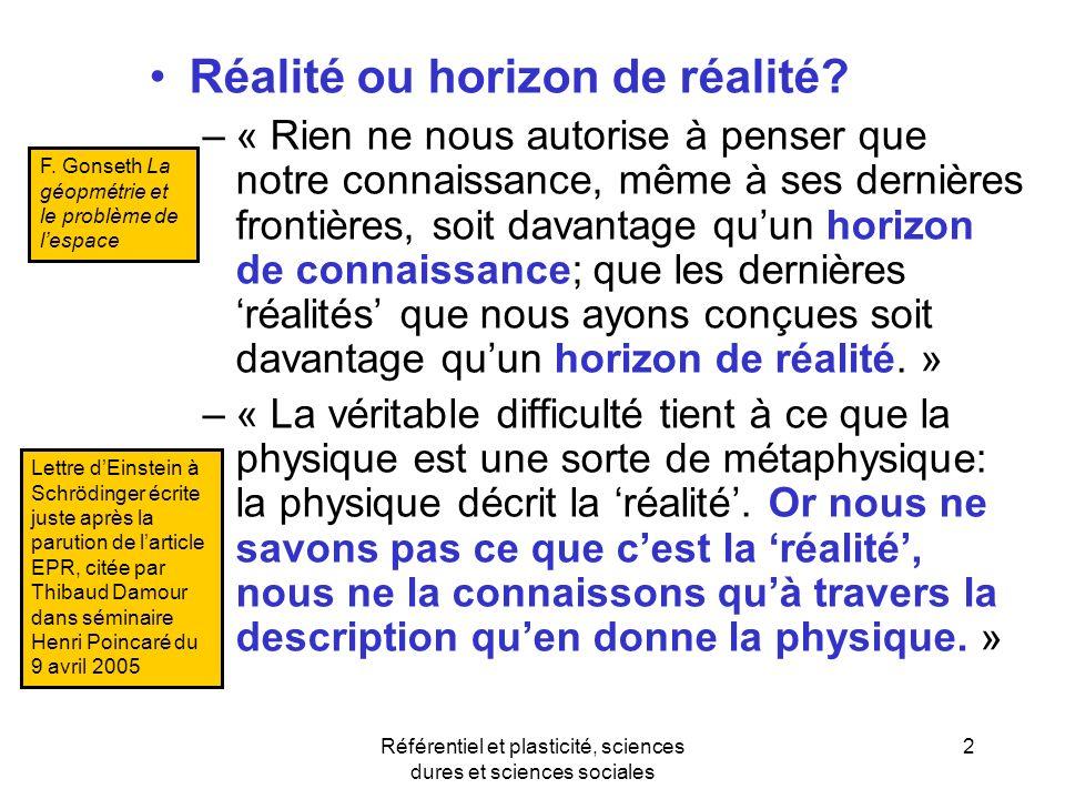 Référentiel et plasticité, sciences dures et sciences sociales 2 Réalité ou horizon de réalité? –« Rien ne nous autorise à penser que notre connaissan