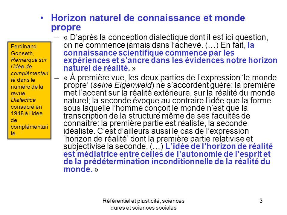 Référentiel et plasticité, sciences dures et sciences sociales 3 Horizon naturel de connaissance et monde propre –« Daprès la conception dialectique dont il est ici question, on ne commence jamais dans lachevé.