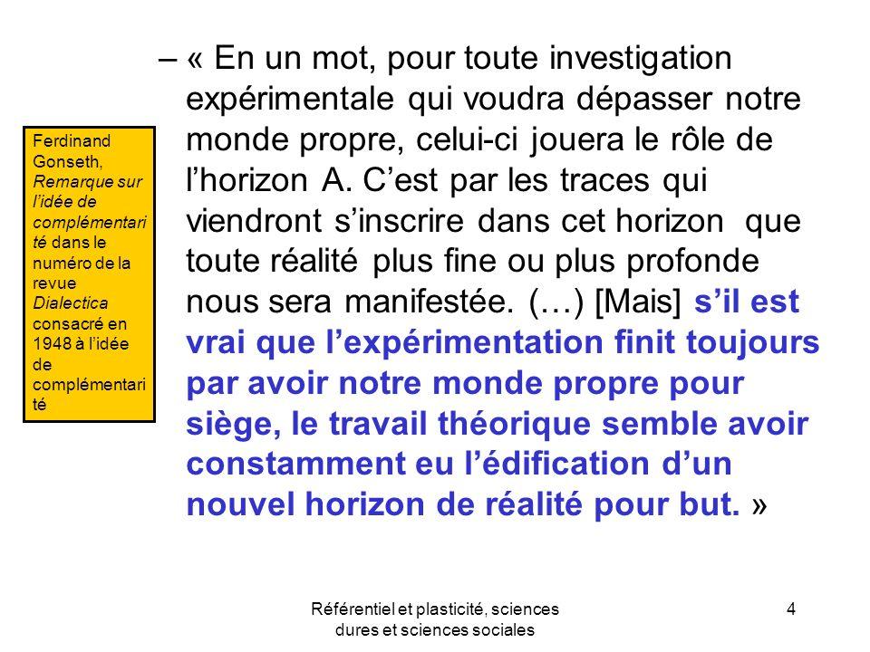 Référentiel et plasticité, sciences dures et sciences sociales 5 « La constitution du schéma est le moyen par lequel la réalité qu il saisit prend pour nous sa structure.