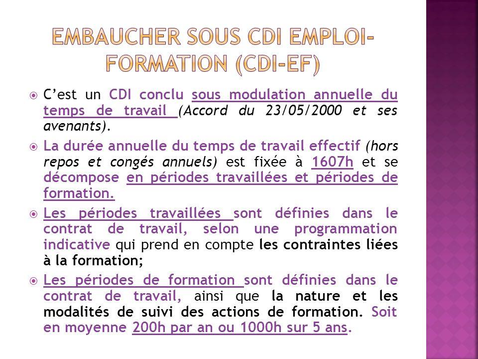 Cest un CDI conclu sous modulation annuelle du temps de travail (Accord du 23/05/2000 et ses avenants).