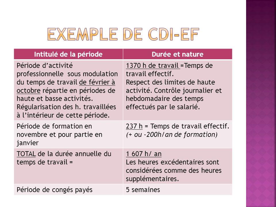 Engagement réciproque des parties en matière de formation sur une durée de 5 ans, en principe consécutives, dans le contrat de travail (modèle- type de contrat en cours délaboration).
