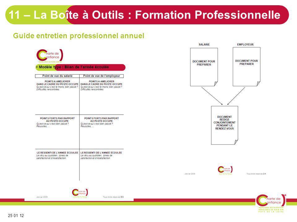 25 01 12 Guide entretien professionnel annuel 11 – La Boîte à Outils : Formation Professionnelle