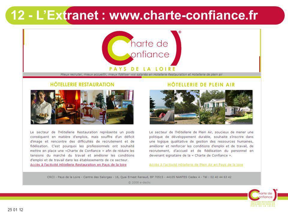 25 01 12 12 - LExtranet : www.charte-confiance.fr