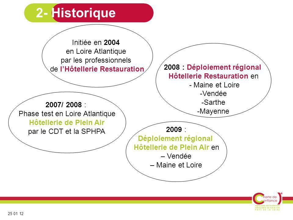 25 01 12 Initiée en 2004 en Loire Atlantique par les professionnels de lHôtellerie Restauration 2008 : Déploiement régional Hôtellerie Restauration en