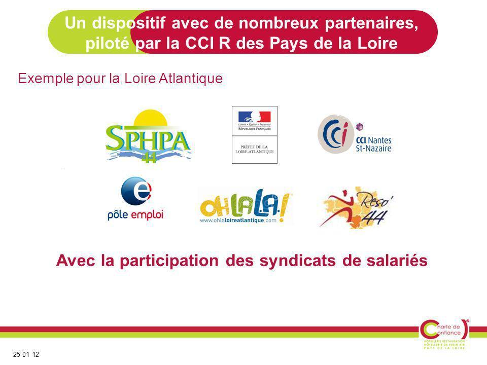 25 01 12 Un dispositif avec de nombreux partenaires, piloté par la CCI R des Pays de la Loire Avec la participation des syndicats de salariés Exemple