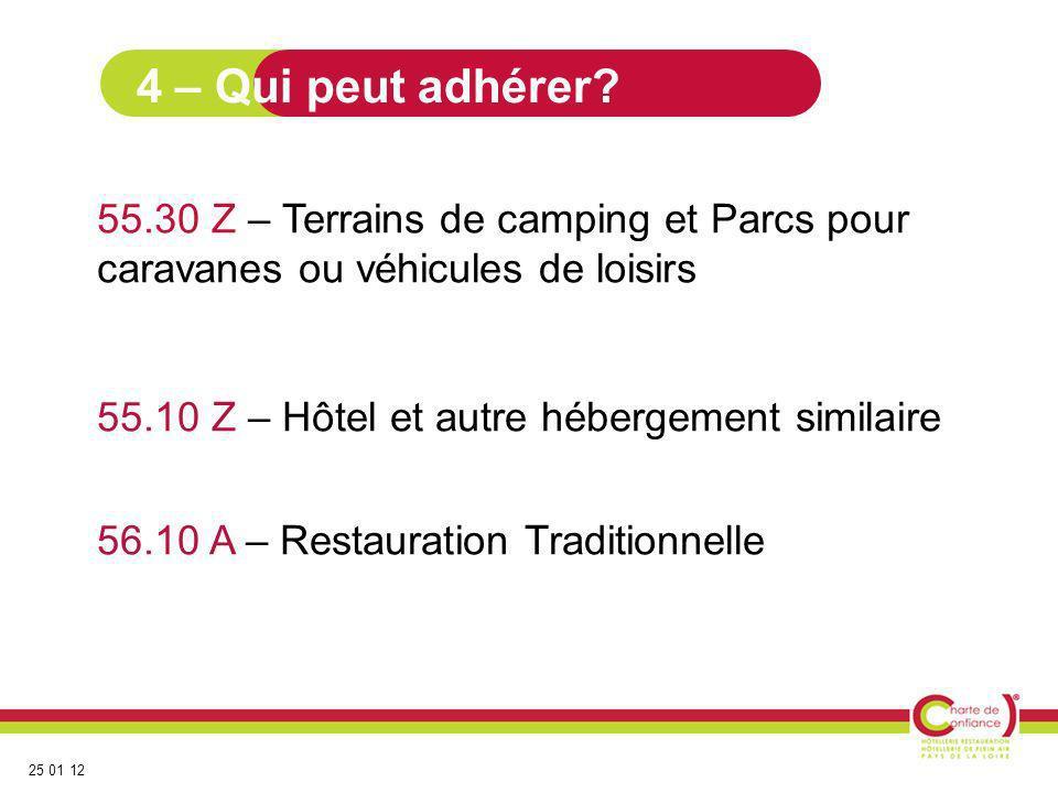25 01 12 55.30 Z – Terrains de camping et Parcs pour caravanes ou véhicules de loisirs 55.10 Z – Hôtel et autre hébergement similaire 56.10 A – Restau
