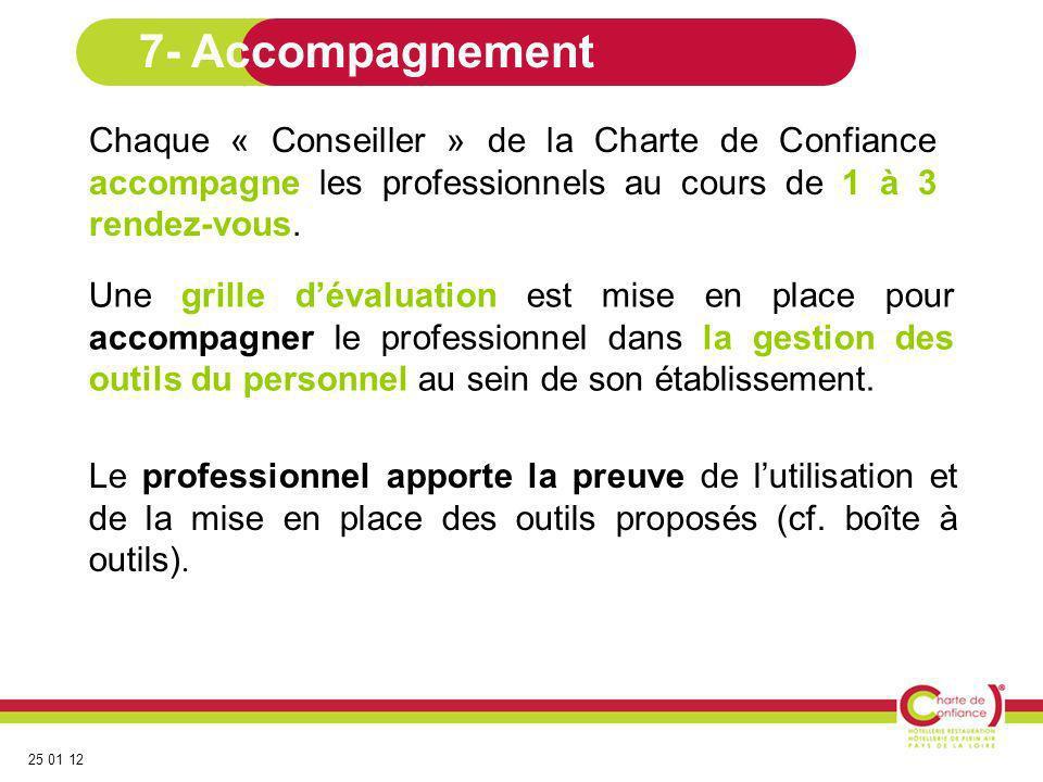 25 01 12 Chaque « Conseiller » de la Charte de Confiance accompagne les professionnels au cours de 1 à 3 rendez-vous. 7- Accompagnement Une grille dév