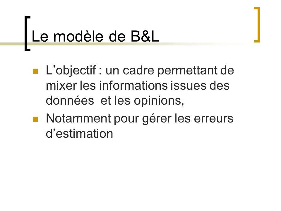 Le modèle de B&L Lobjectif : un cadre permettant de mixer les informations issues des données et les opinions, Notamment pour gérer les erreurs destim