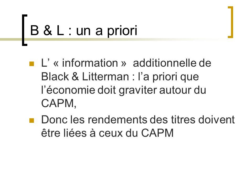 B & L : un a priori L « information » additionnelle de Black & Litterman : la priori que léconomie doit graviter autour du CAPM, Donc les rendements d