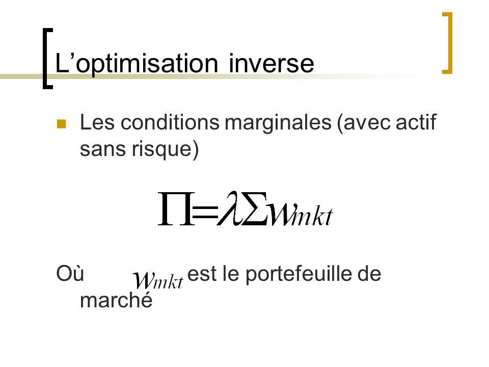 Loptimisation inverse Les conditions marginales (avec actif sans risque) Où est le portefeuille de marché