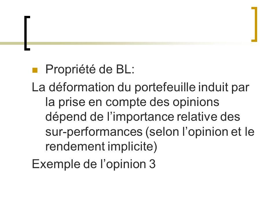 Propriété de BL: La déformation du portefeuille induit par la prise en compte des opinions dépend de limportance relative des sur-performances (selon