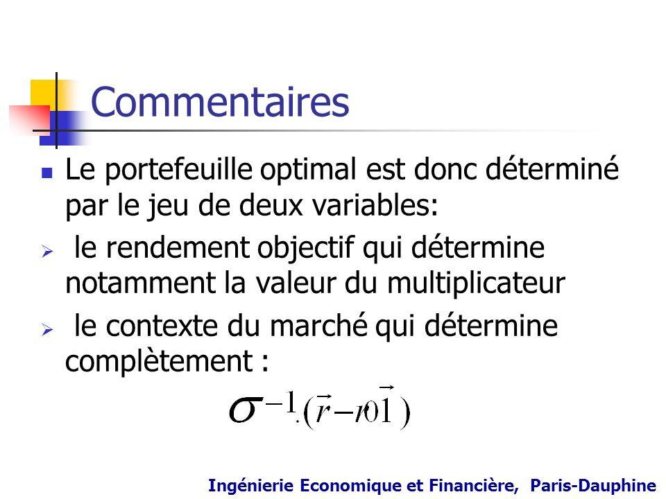 Commentaires Le portefeuille optimal est donc déterminé par le jeu de deux variables: le rendement objectif qui détermine notamment la valeur du multi