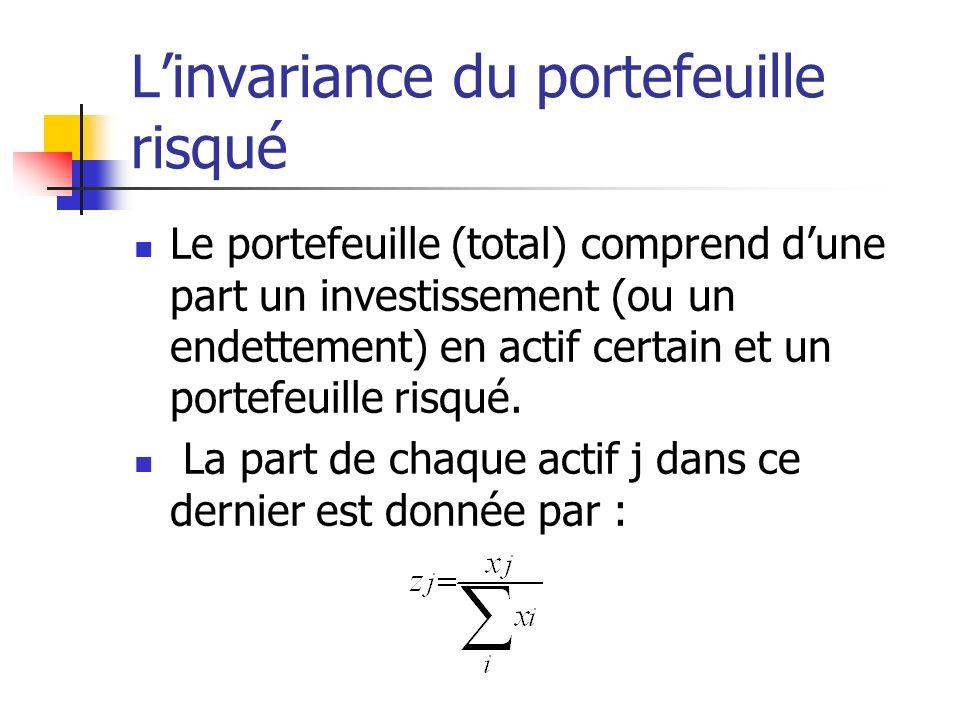 Linvariance du portefeuille risqué Le portefeuille (total) comprend dune part un investissement (ou un endettement) en actif certain et un portefeuill