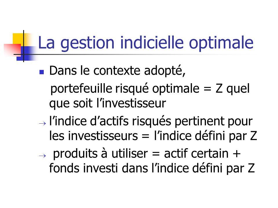 La gestion indicielle optimale Dans le contexte adopté, portefeuille risqué optimale = Z quel que soit linvestisseur lindice dactifs risqués pertinent