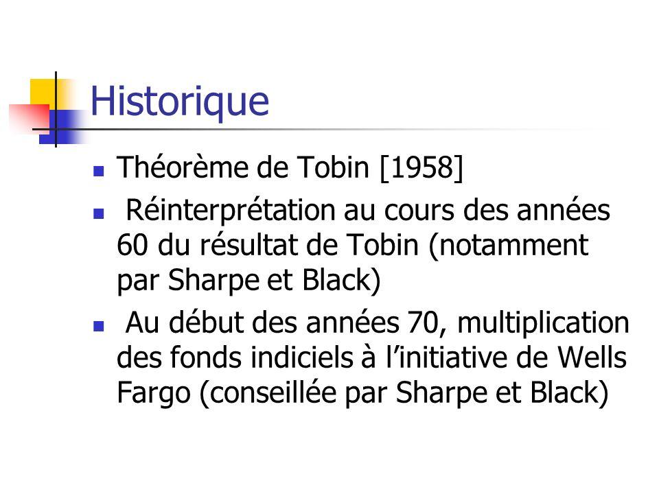 Historique Théorème de Tobin [1958] Réinterprétation au cours des années 60 du résultat de Tobin (notamment par Sharpe et Black) Au début des années 7
