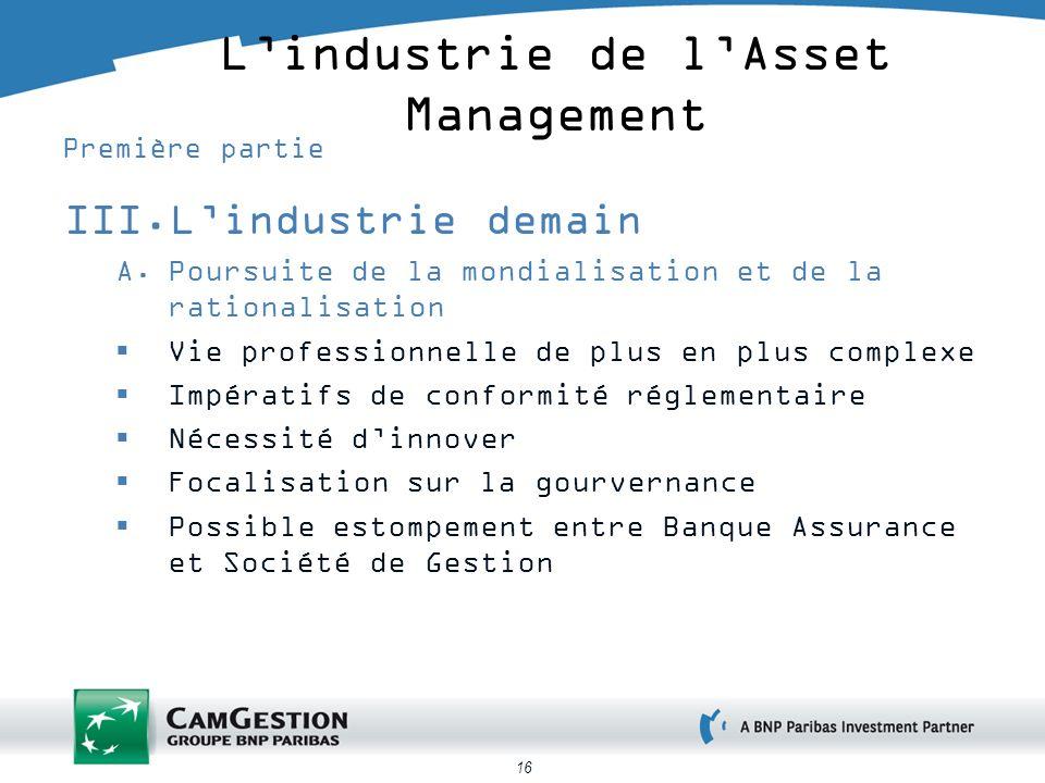 16 Lindustrie de lAsset Management Première partie III.Lindustrie demain A.Poursuite de la mondialisation et de la rationalisation Vie professionnelle