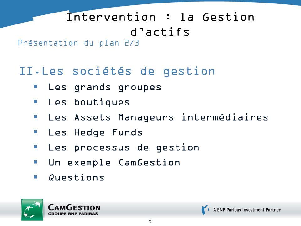 34 Introduction : les résultats de la BNP Intervention : la Gestion dactifs