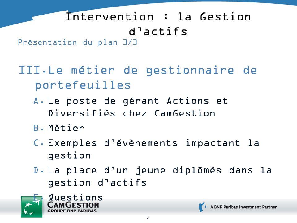 4 Intervention : la Gestion dactifs Présentation du plan 3/3 III.Le métier de gestionnaire de portefeuilles Le poste de gérant Actions et Diversifiés