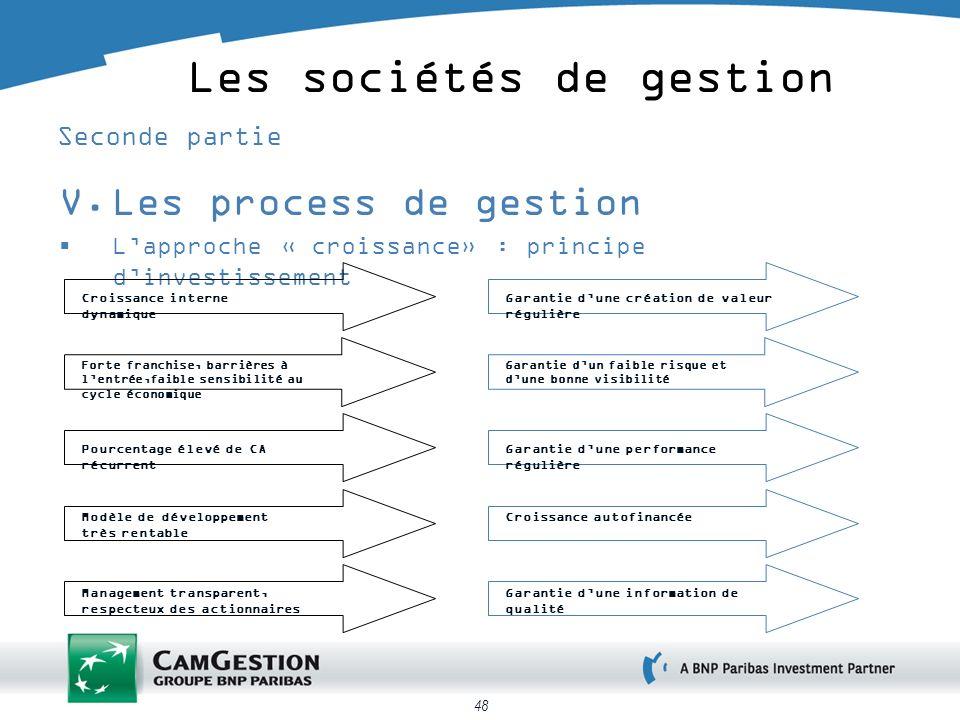 48 Les sociétés de gestion Seconde partie V.Les process de gestion Lapproche « croissance» : principe dinvestissement Croissance interne dynamique For