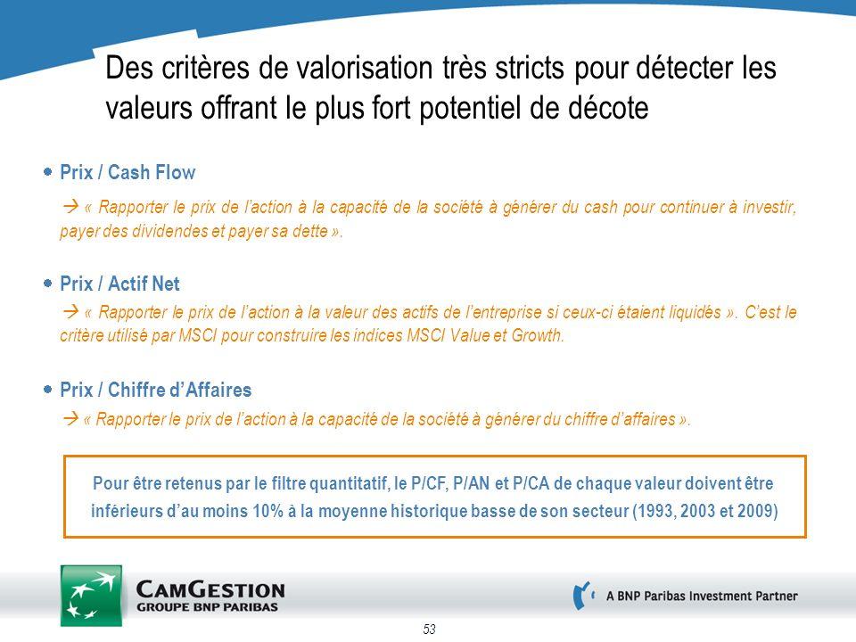 53 Des critères de valorisation très stricts pour détecter les valeurs offrant le plus fort potentiel de décote Prix / Cash Flow « Rapporter le prix d