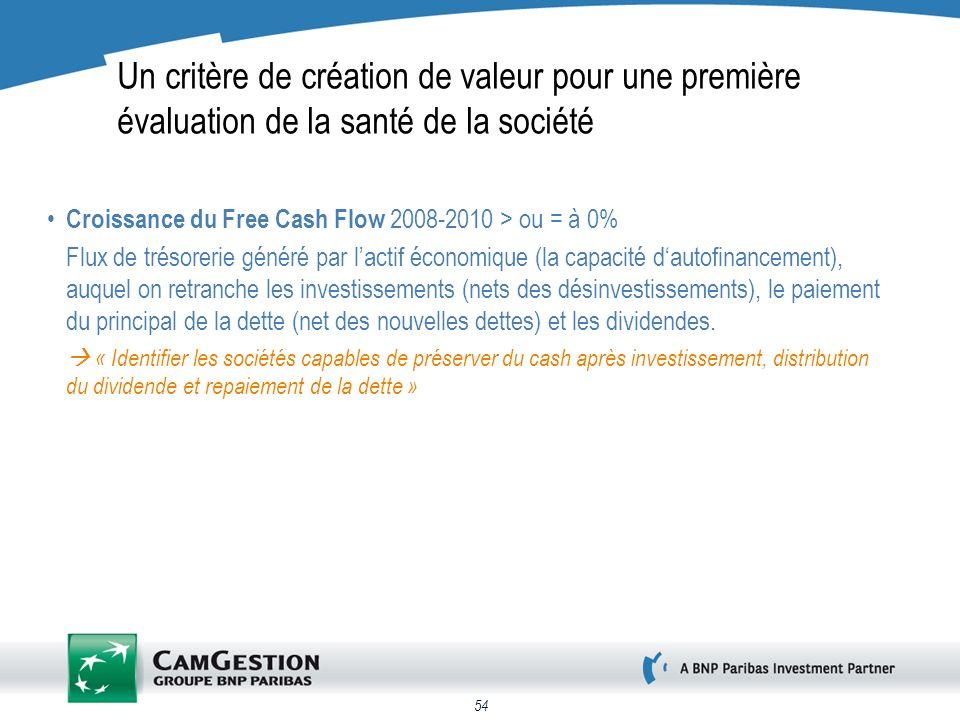 54 Un critère de création de valeur pour une première évaluation de la santé de la société Croissance du Free Cash Flow 2008-2010 > ou = à 0% Flux de