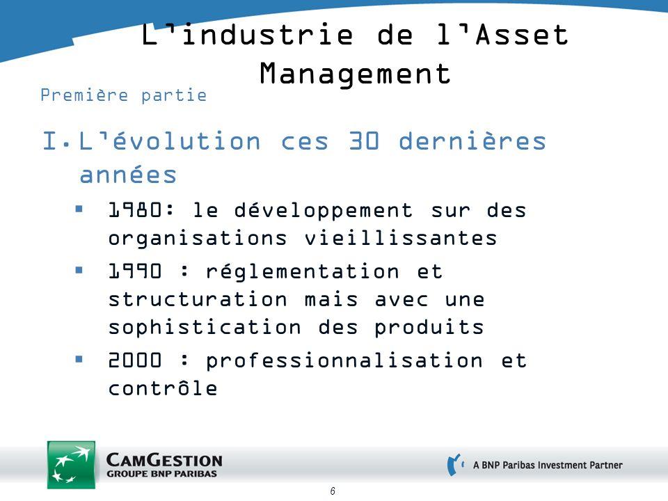 6 Lindustrie de lAsset Management Première partie I.Lévolution ces 30 dernières années 1980: le développement sur des organisations vieillissantes 199