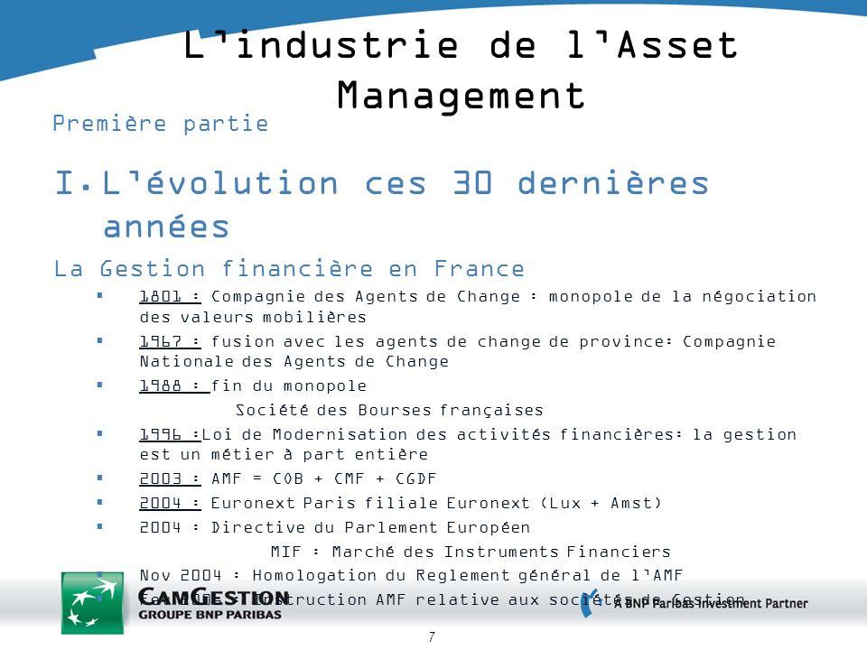 7 Lindustrie de lAsset Management Première partie I.Lévolution ces 30 dernières années La Gestion financière en France 1801 : Compagnie des Agents de