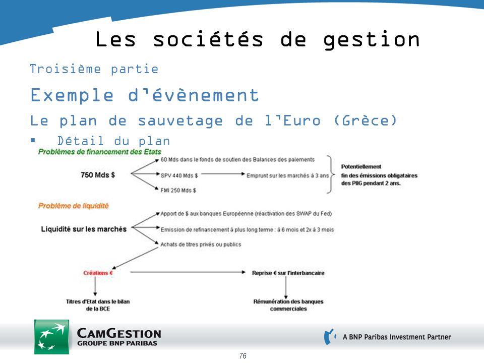 76 Les sociétés de gestion Troisième partie Exemple dévènement Le plan de sauvetage de lEuro (Grèce) Détail du plan