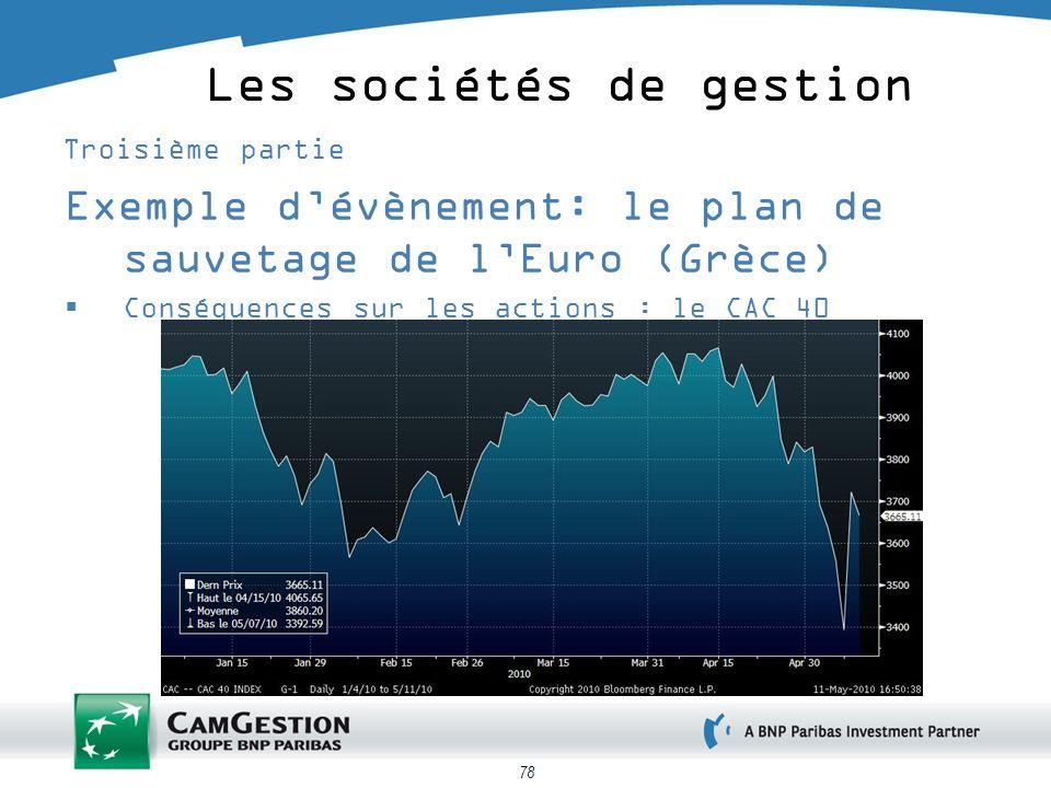 78 Les sociétés de gestion Troisième partie Exemple dévènement: le plan de sauvetage de lEuro (Grèce) Conséquences sur les actions : le CAC 40