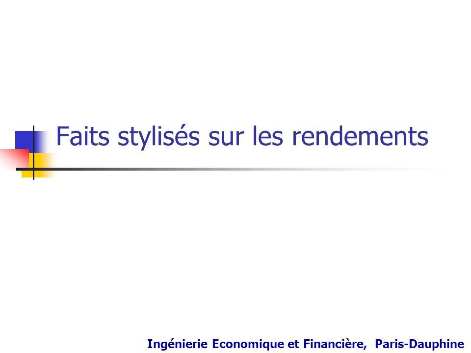 Faits stylisés sur les rendements Ingénierie Economique et Financière, Paris-Dauphine